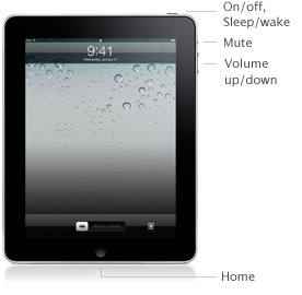 On/off, Sleep/wake, Screen rotation lock, Volume  up/down, Home button