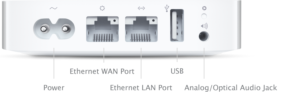Airport Express Port List